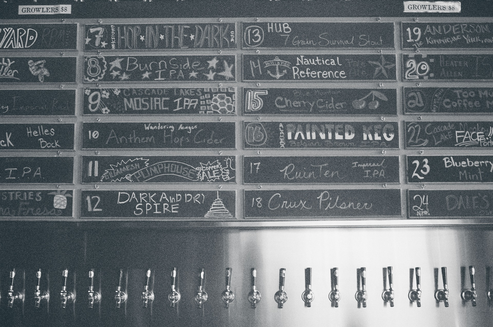 Brewery beer list